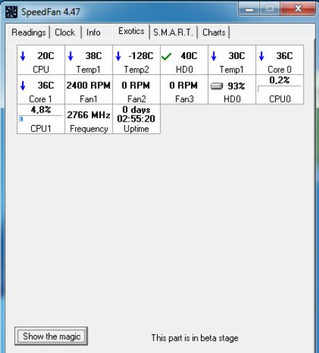 monitorar performance