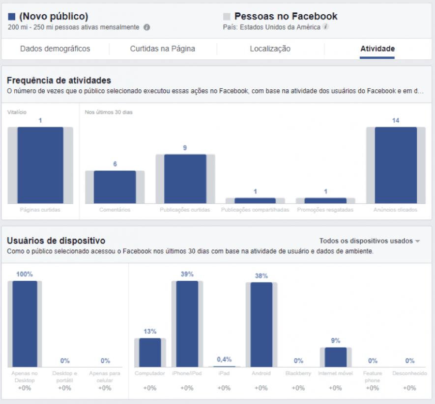 facebook público